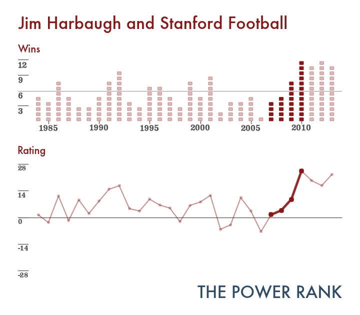stanford_harbaugh (1)