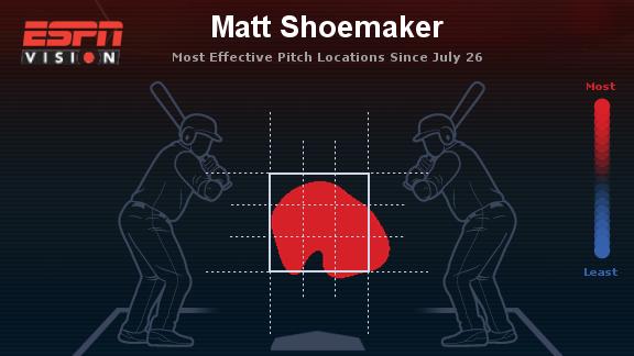 matt-shoemaker-chart