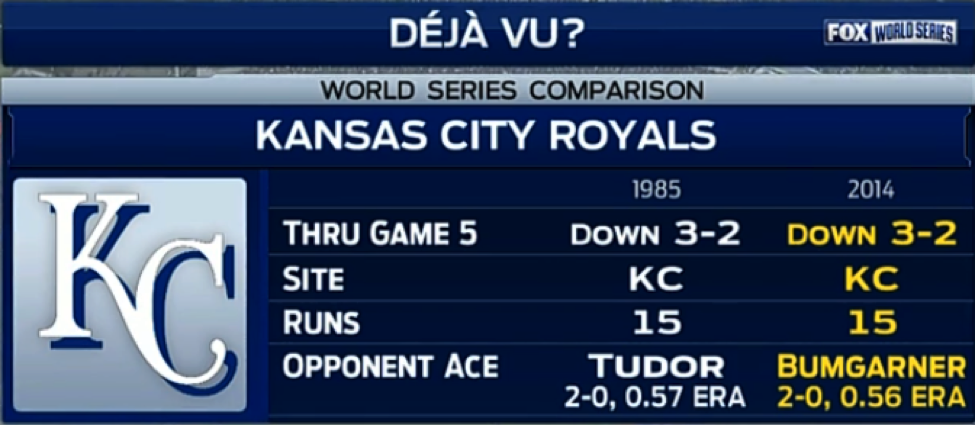 fox-royals-1985-2014-graphic