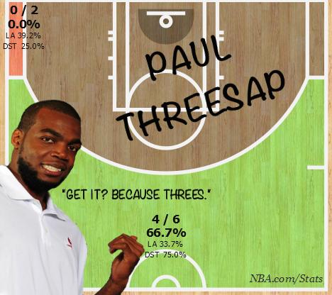 PAUL THREESAP 2