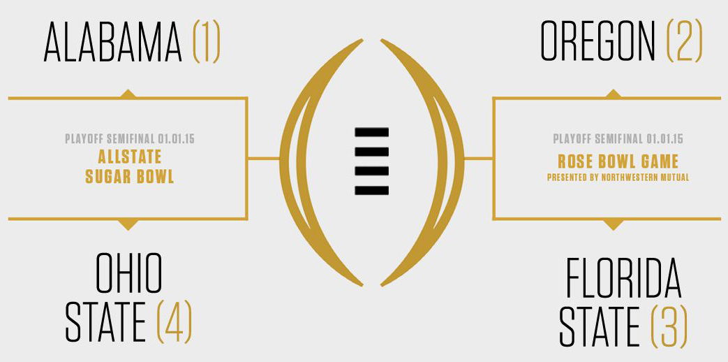 espn-cfb-playoff-final-four-bracket-tri