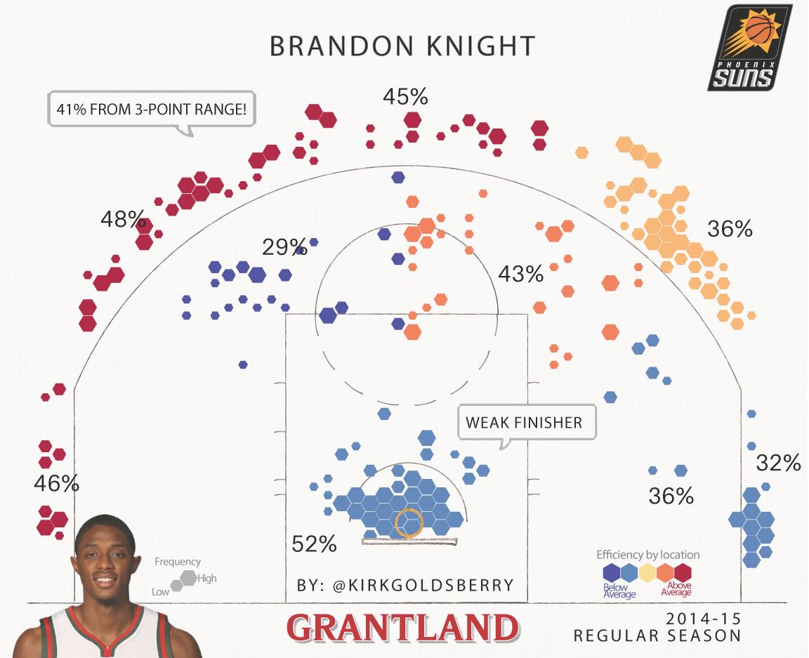 BrandonKnight1152
