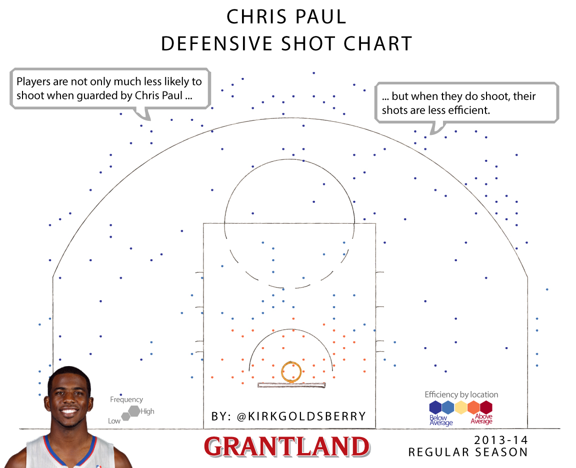 CP3_CHART_FIXED_1152
