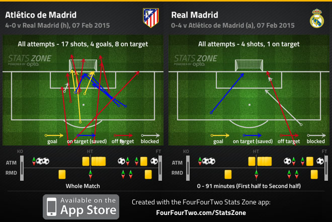 real-atletico-shots