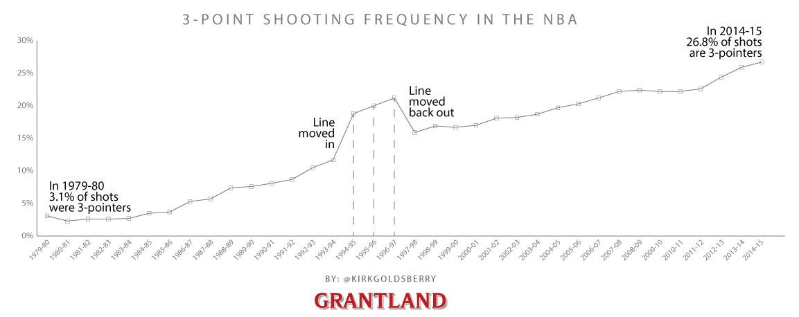 Graph1_1152