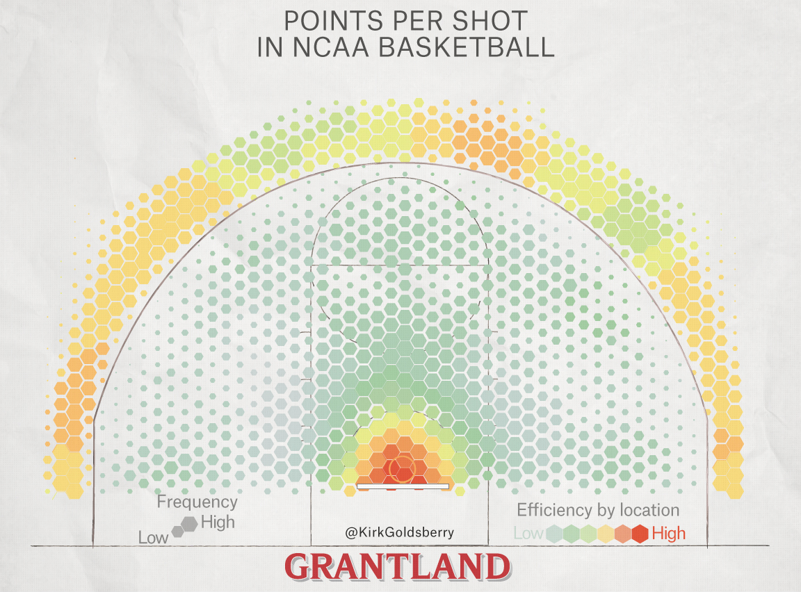 PointsPerShot1152