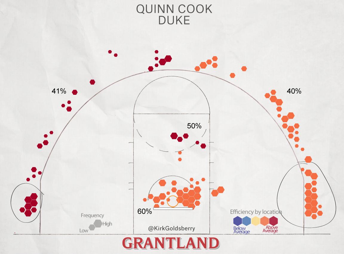quinncook1152