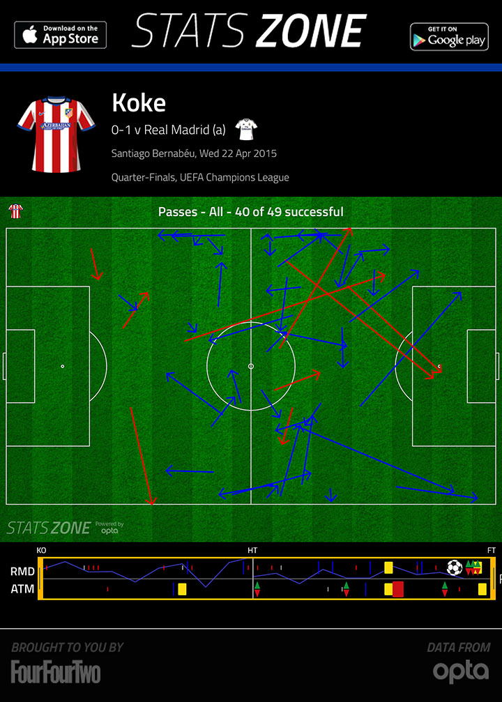 koke-passes-real
