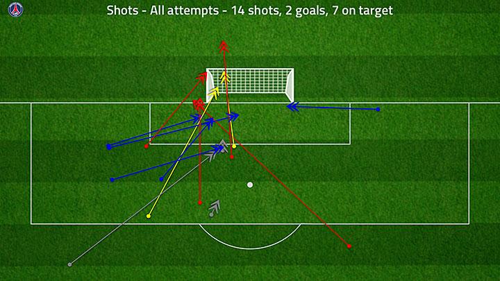 psg-shot-chart