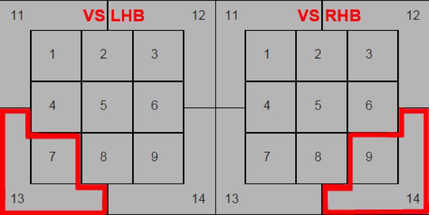 ben-astros-lhb-hb