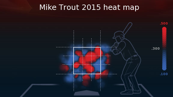 mike-trout-2015-heatmap