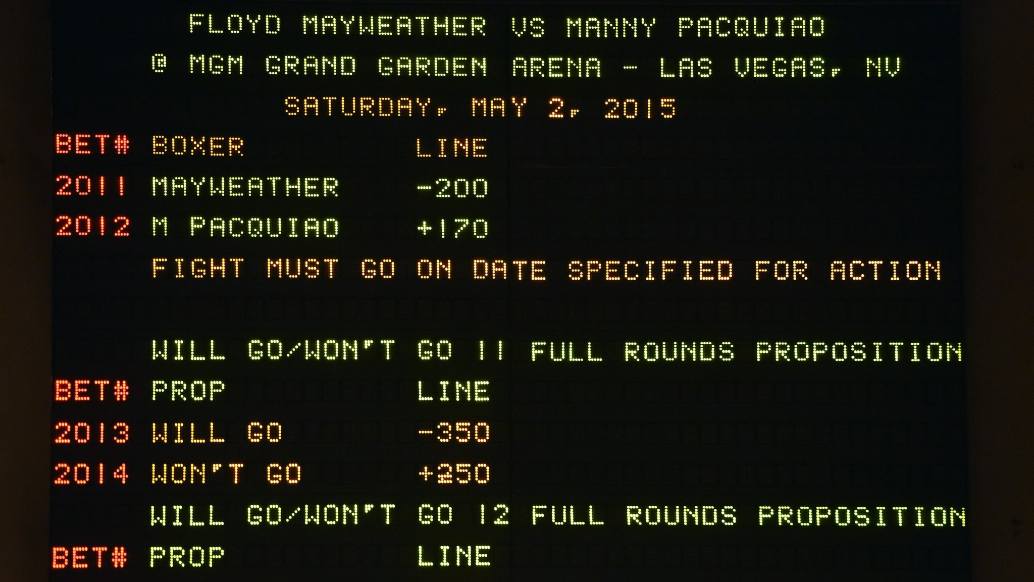 Pacquiao bradley odds betting craps how to bet on the presidential election