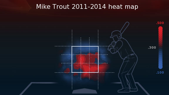 trout-2011-2014-heatmap