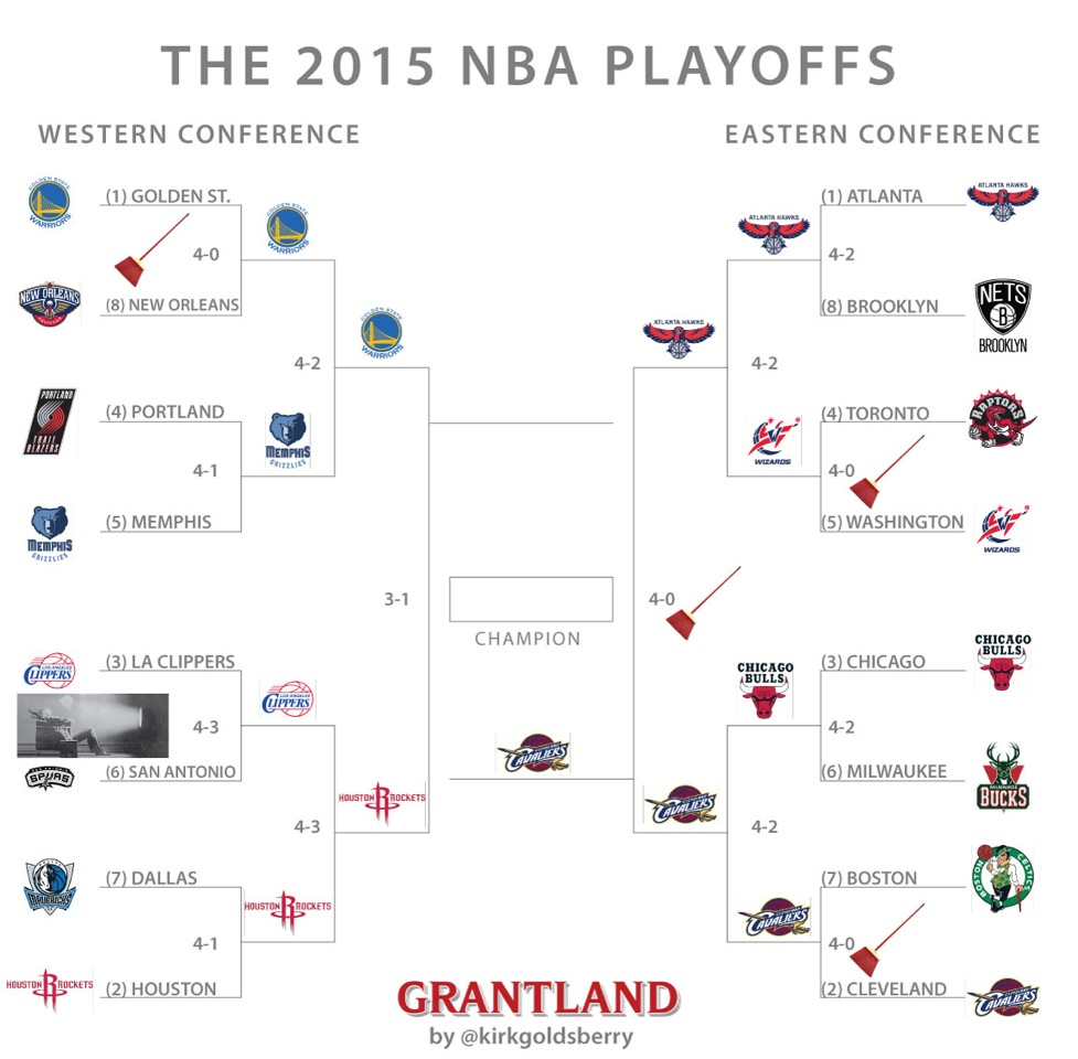Are The Nba Playoffs Boring