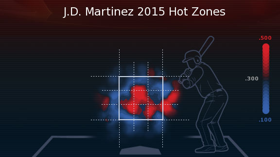 jd-martinez-heat-map