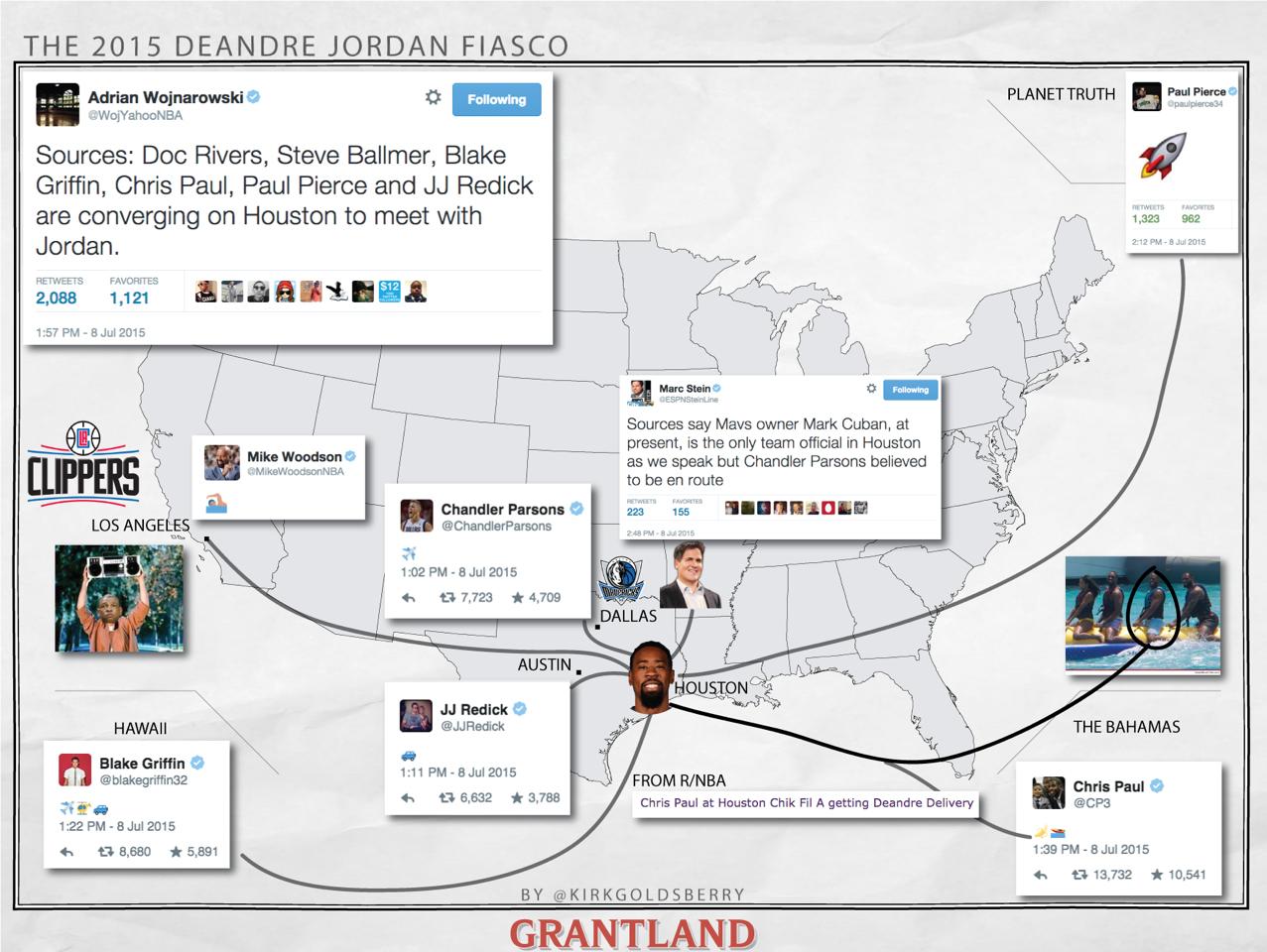 Las bacterias superficial Mata  Winners and Losers: The DeAndre Jordan Emoji-Fueled Free-Agency Flip-Flop