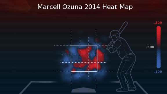 ozuna-2014-heat-map