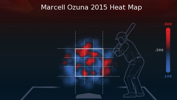 ozuna-2015-heat-map