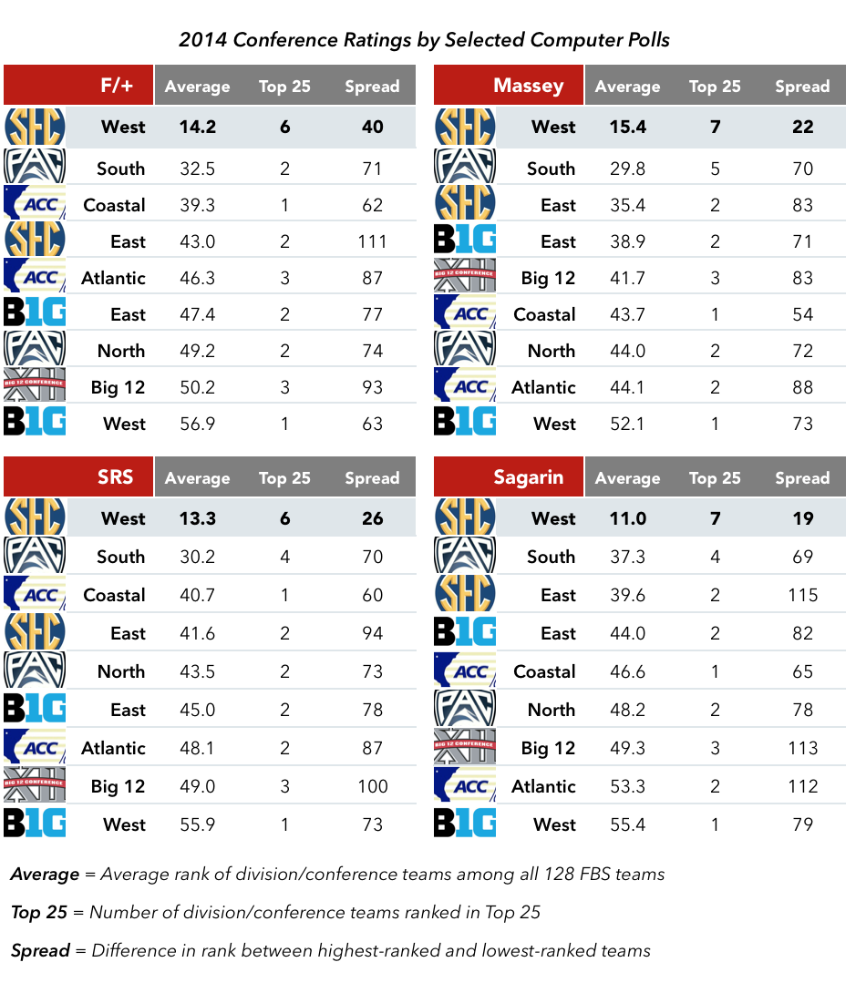 15.8.2-Conference Power Chart