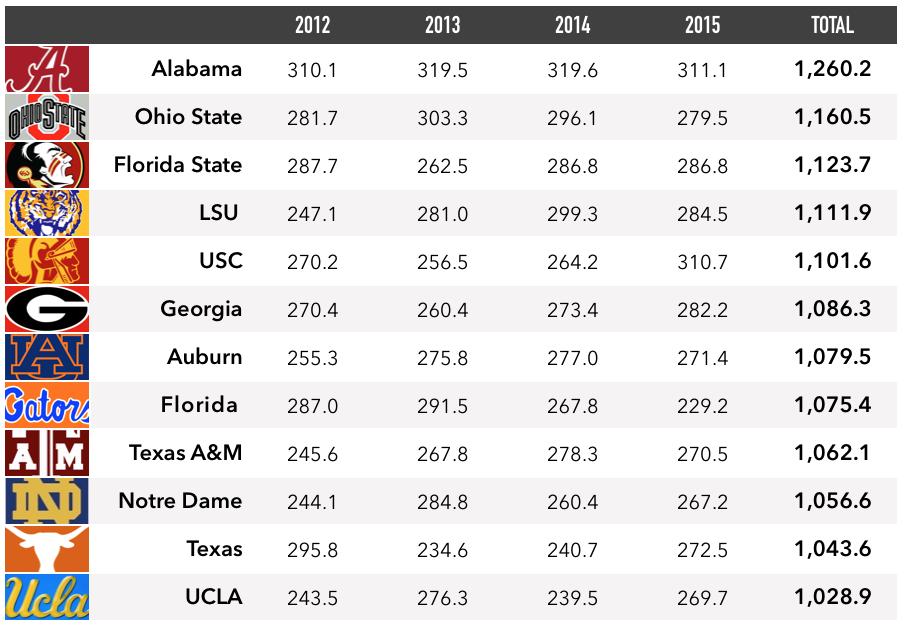 15.8.25-Recruiting Chart (2)