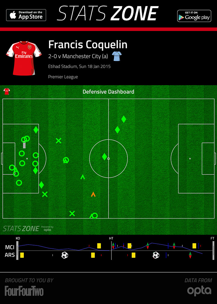 coquelin-dashboard