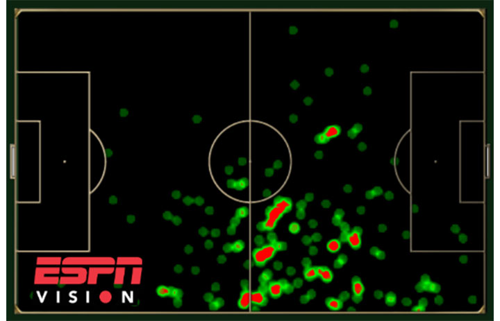 ayew-heat-map