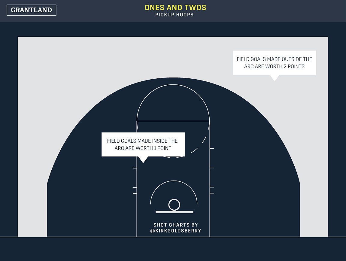 pickup-analytics-shot-chart
