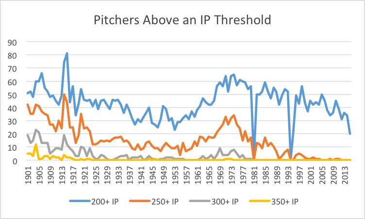 pitching-chart-1