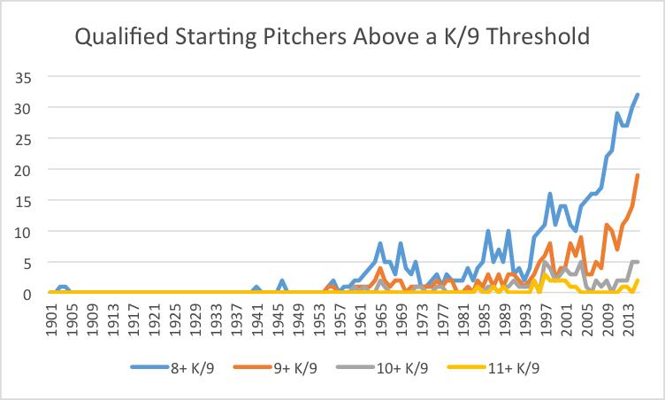 pitching-chart-2