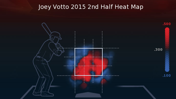 votto-heatmap