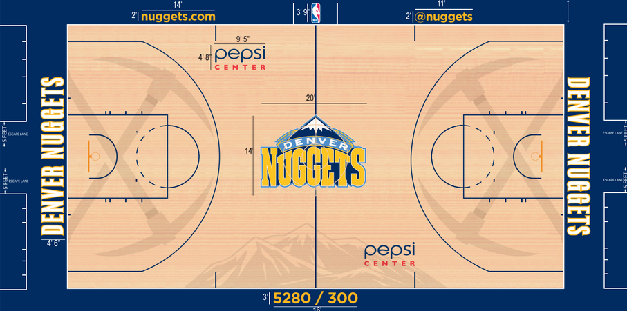 NUGGETSCOURT
